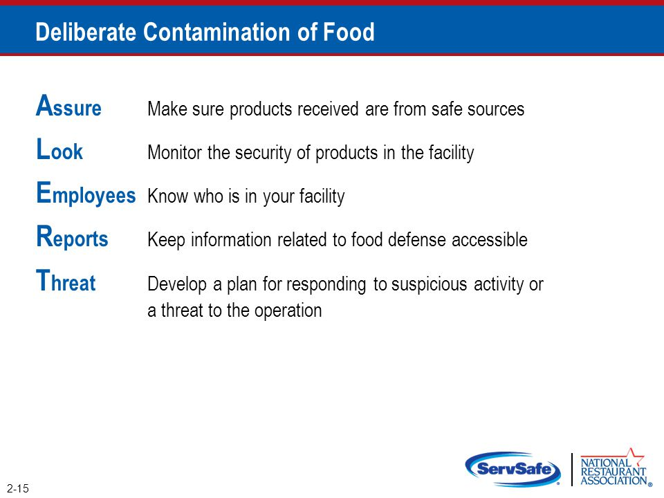 Deliberate Contamination of Food