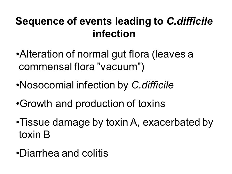 Sequence of events leading to C.difficile infection