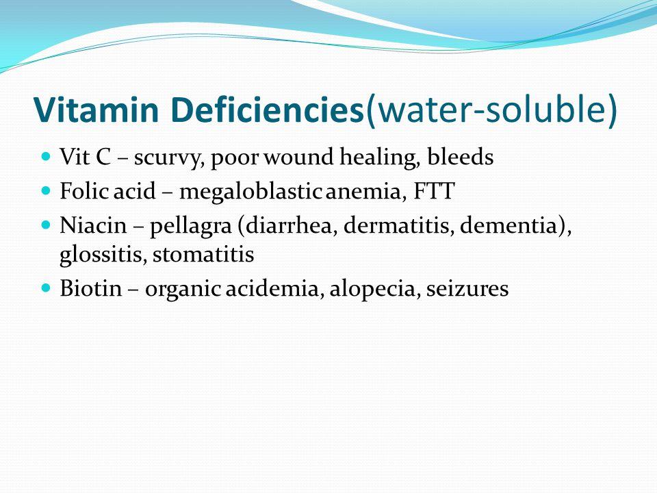 Vitamin Deficiencies(water-soluble)