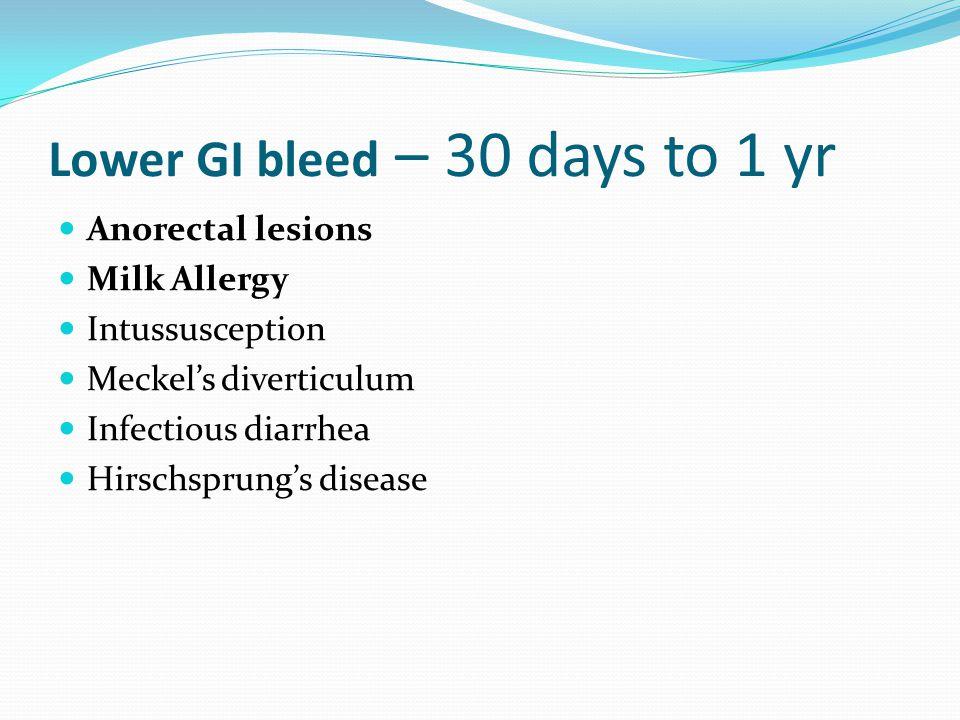 Lower GI bleed – 30 days to 1 yr