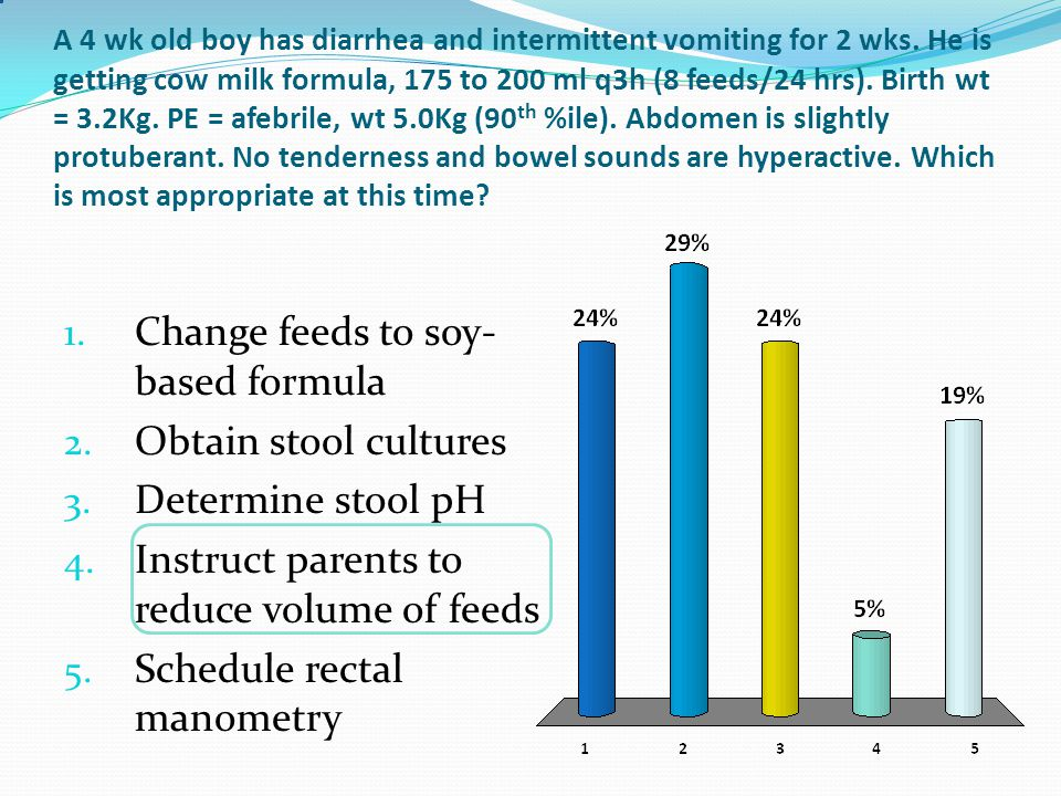 Change feeds to soy-based formula Obtain stool cultures