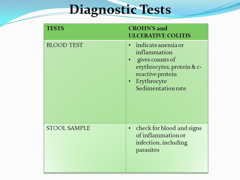 Diagnostic Tests TESTS CROHN'S and ULCERATIVE COLITIS BLOOD TEST
