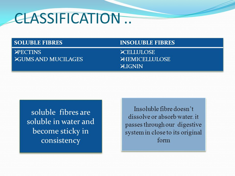 soluble fibres are soluble in water and become sticky in consistency