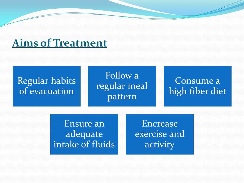 Aims of Treatment Regular habits of evacuation