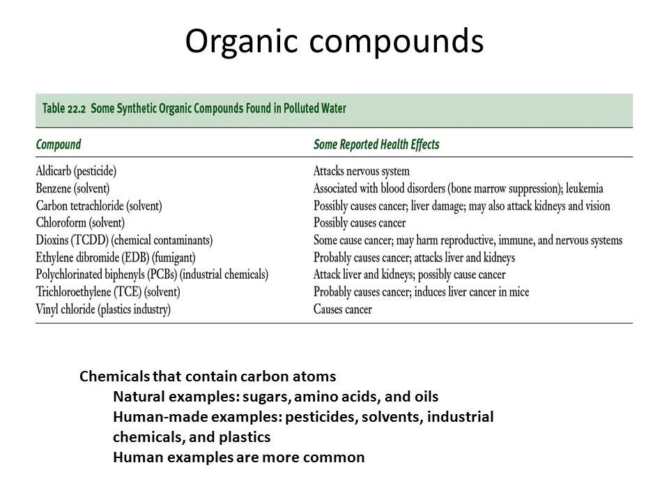 Organic compounds Chemicals that contain carbon atoms