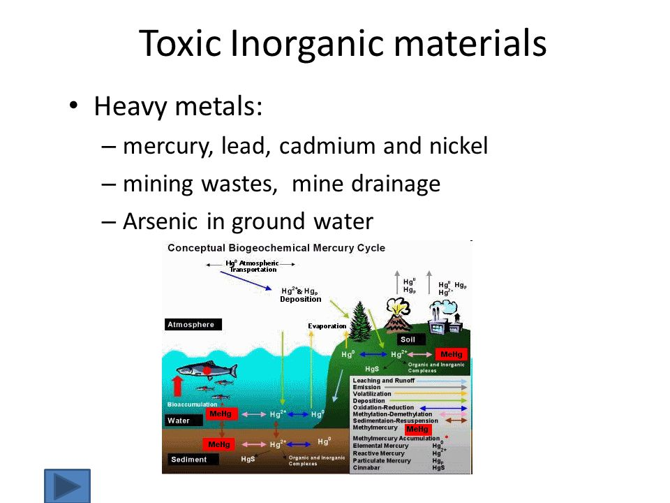 Toxic Inorganic materials