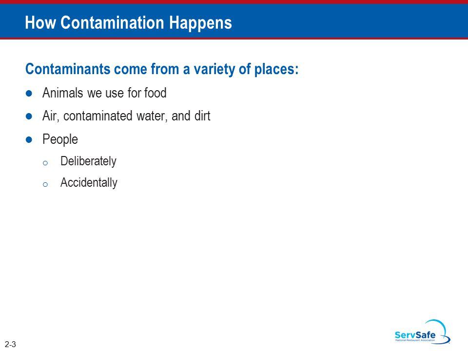 How Contamination Happens