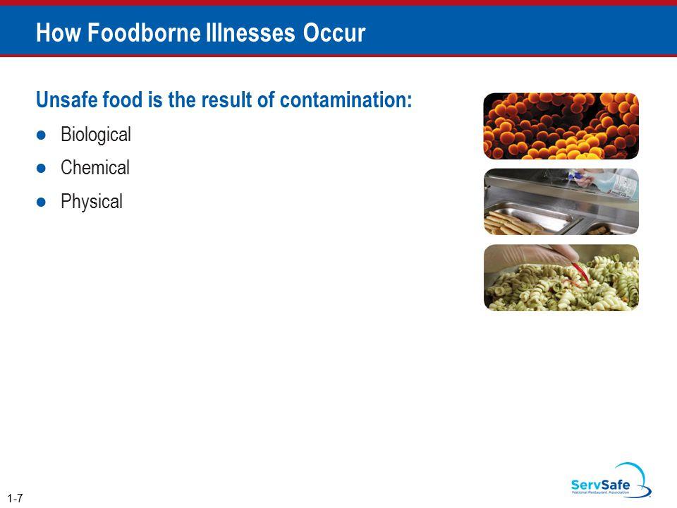 How Foodborne Illnesses Occur