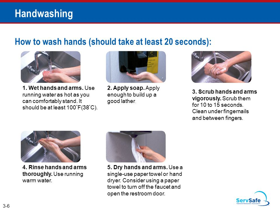 Handwashing How to wash hands (should take at least 20 seconds):