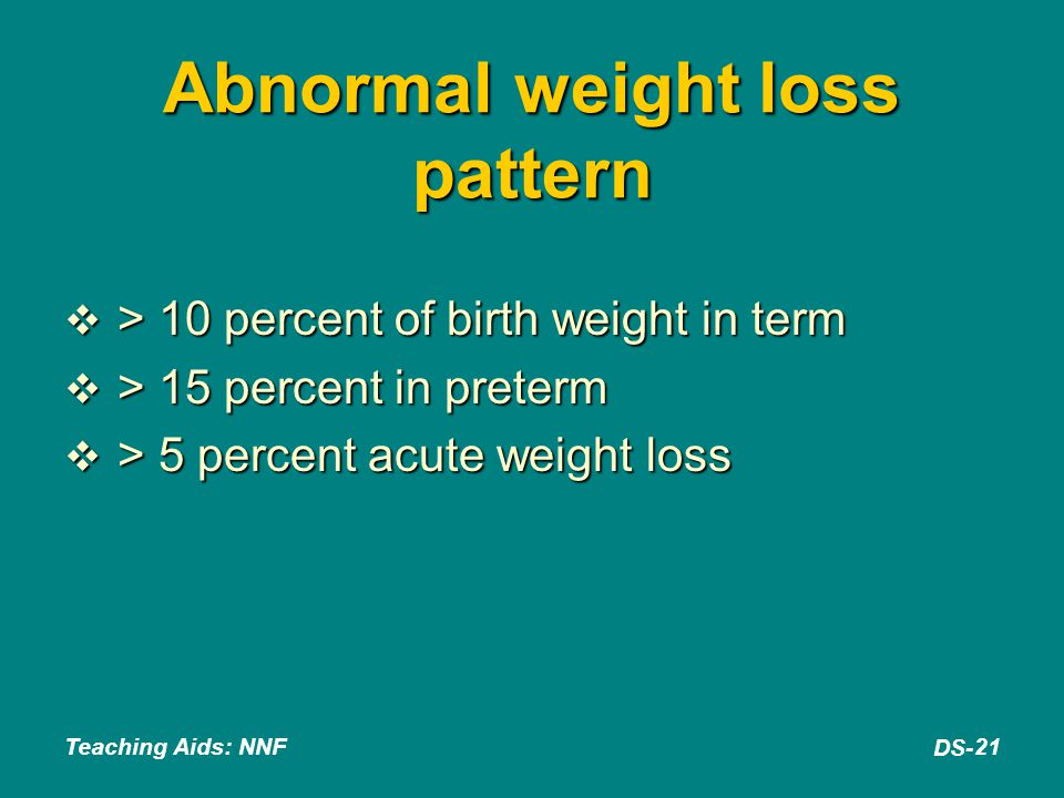 Abnormal weight loss pattern