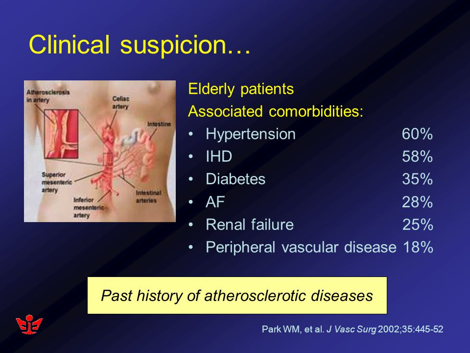 Past history of atherosclerotic diseases
