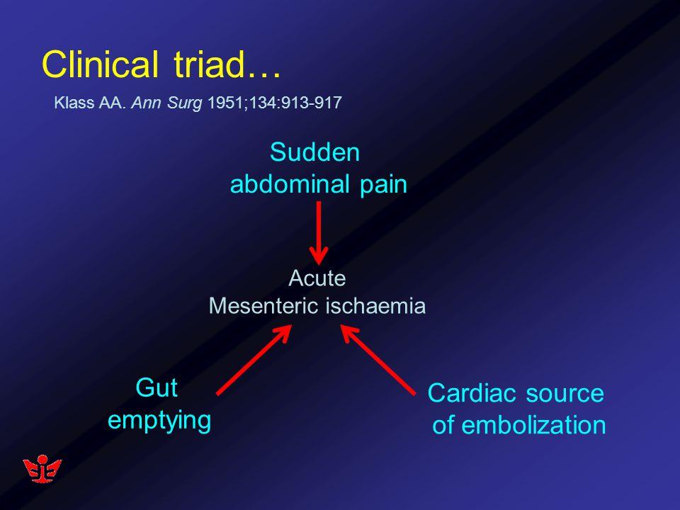 Clinical triad… Sudden abdominal pain Gut Cardiac source emptying