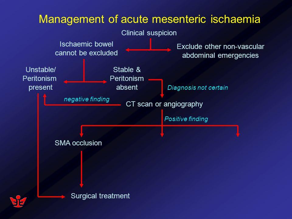 Management of acute mesenteric ischaemia