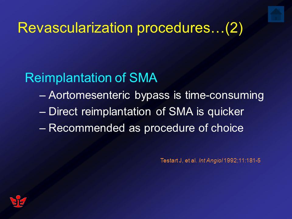Revascularization procedures…(2)