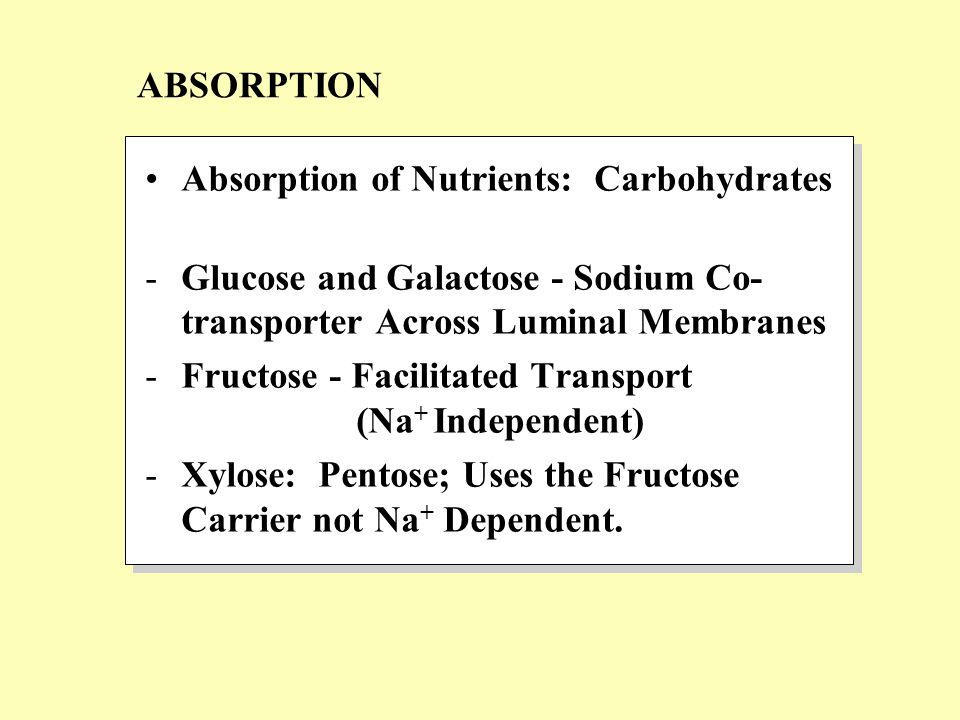 ABSORPTION Absorption of Nutrients: Carbohydrates. Glucose and Galactose - Sodium Co-transporter Across Luminal Membranes.