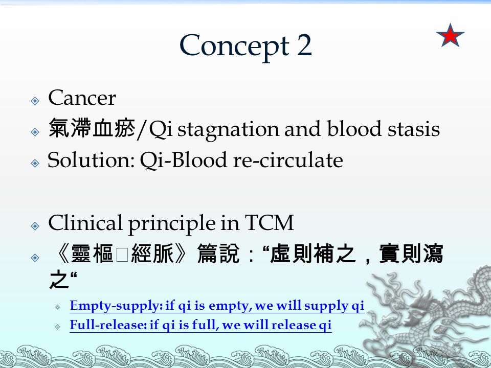 Concept 2 Cancer 氣滯血瘀/Qi stagnation and blood stasis