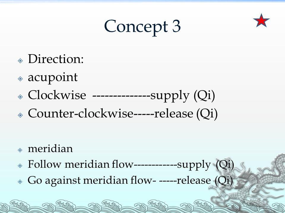 Concept 3 Direction: acupoint Clockwise --------------supply (Qi)