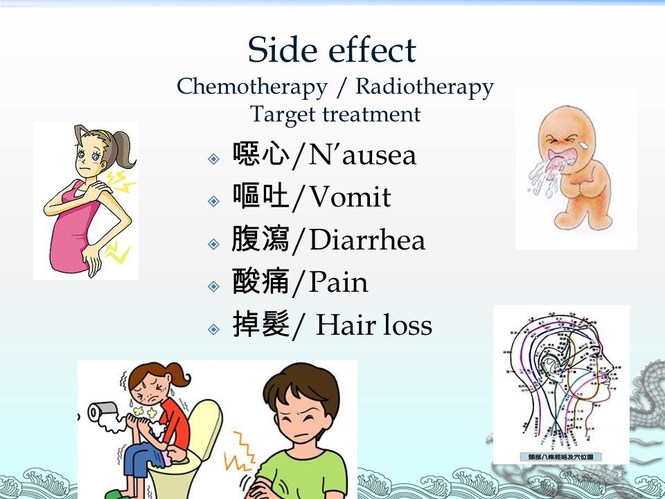 Side effect Chemotherapy / Radiotherapy Target treatment
