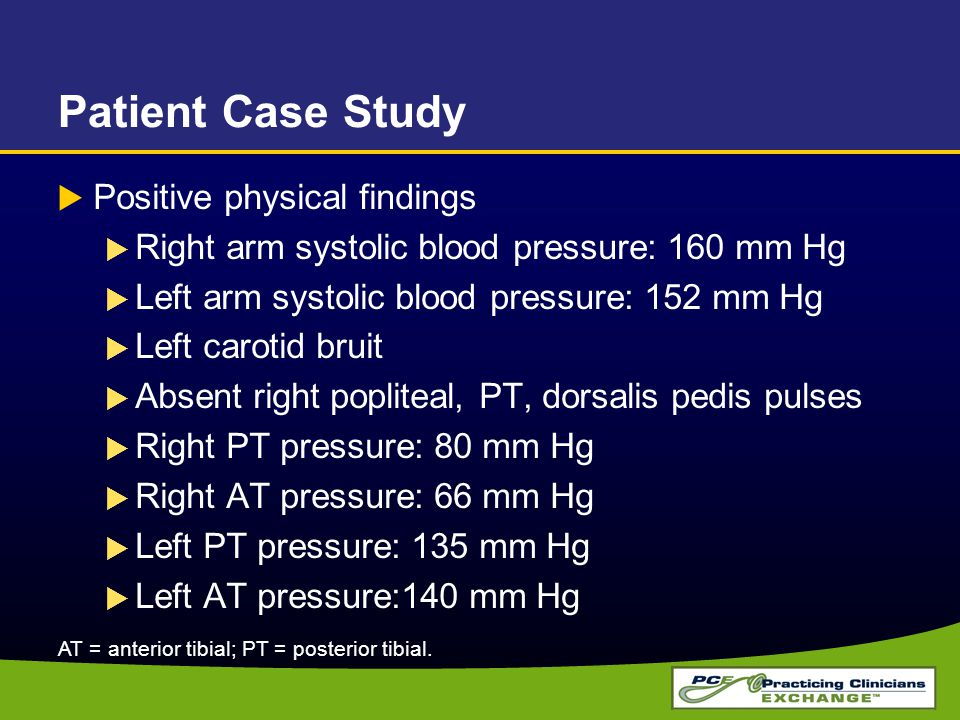 Patient Case Study Positive physical findings