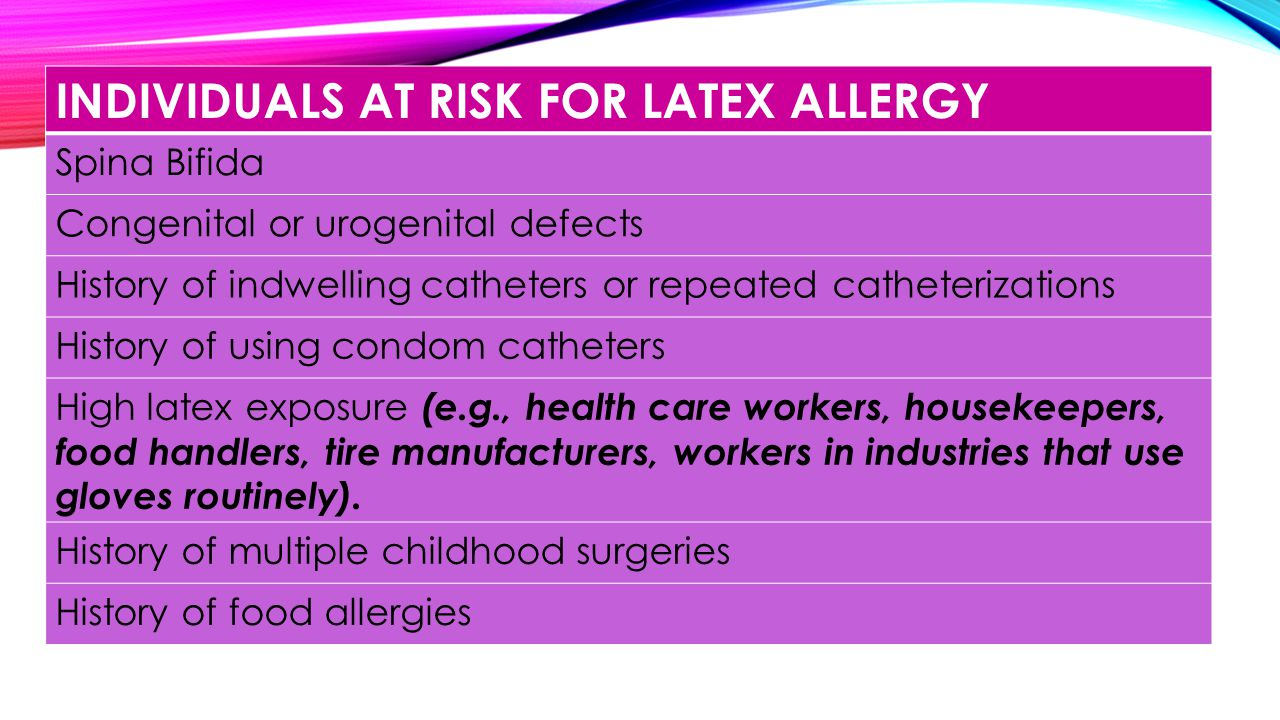 INDIVIDUALS AT RISK FOR LATEX ALLERGY