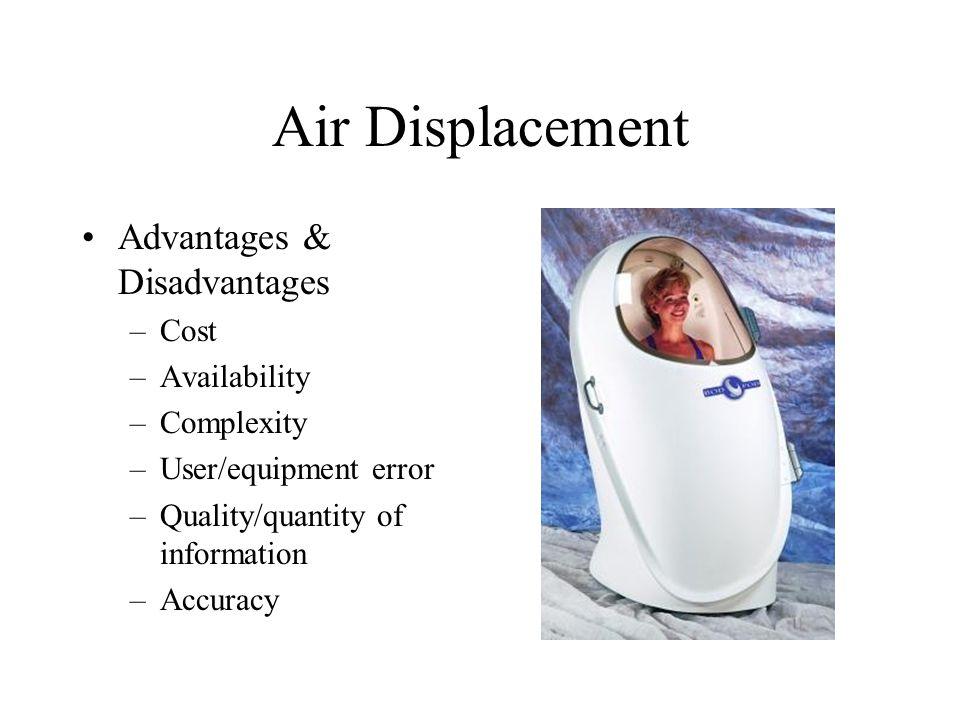Air Displacement Advantages & Disadvantages Cost Availability
