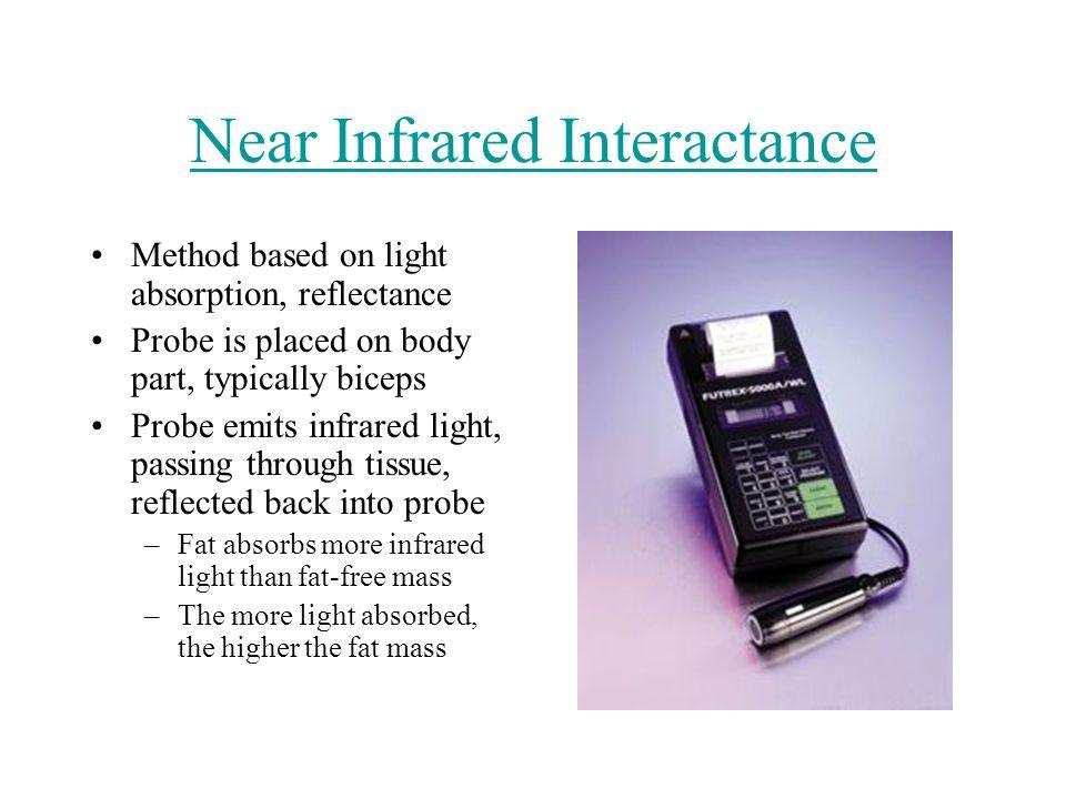 Near Infrared Interactance