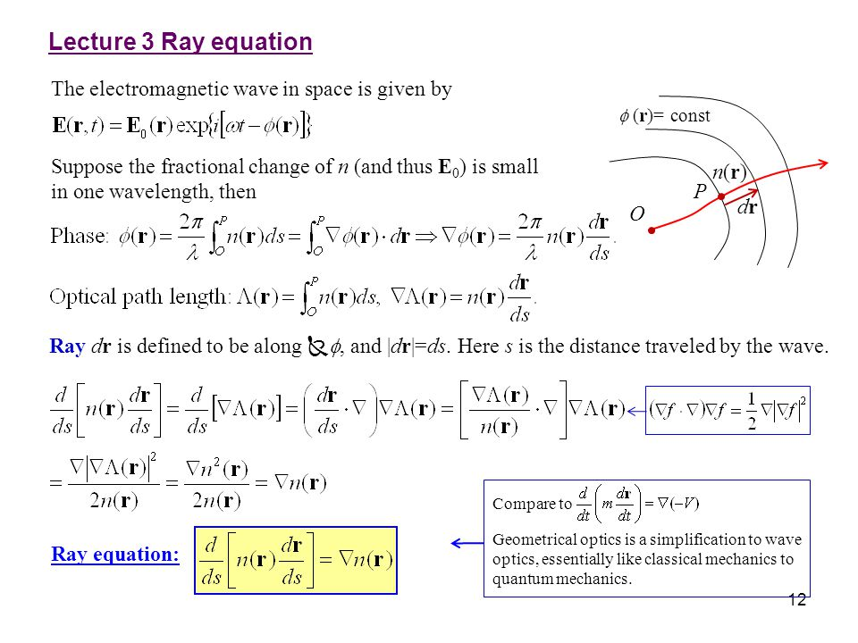 Lecture 3 Ray equation The electromagnetic wave in space is given by