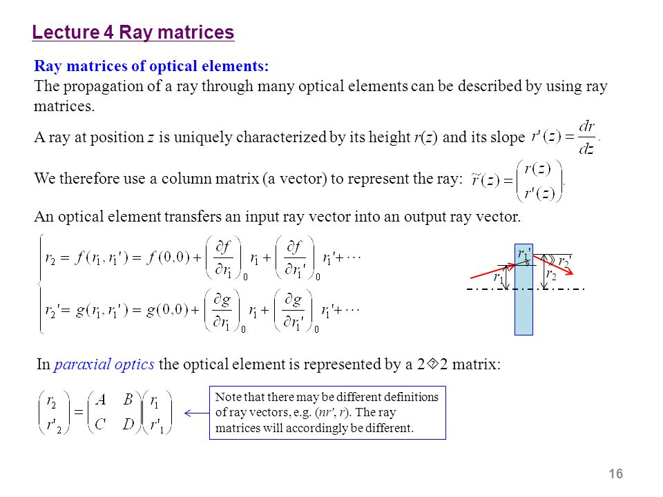 Lecture 4 Ray matrices Ray matrices of optical elements: