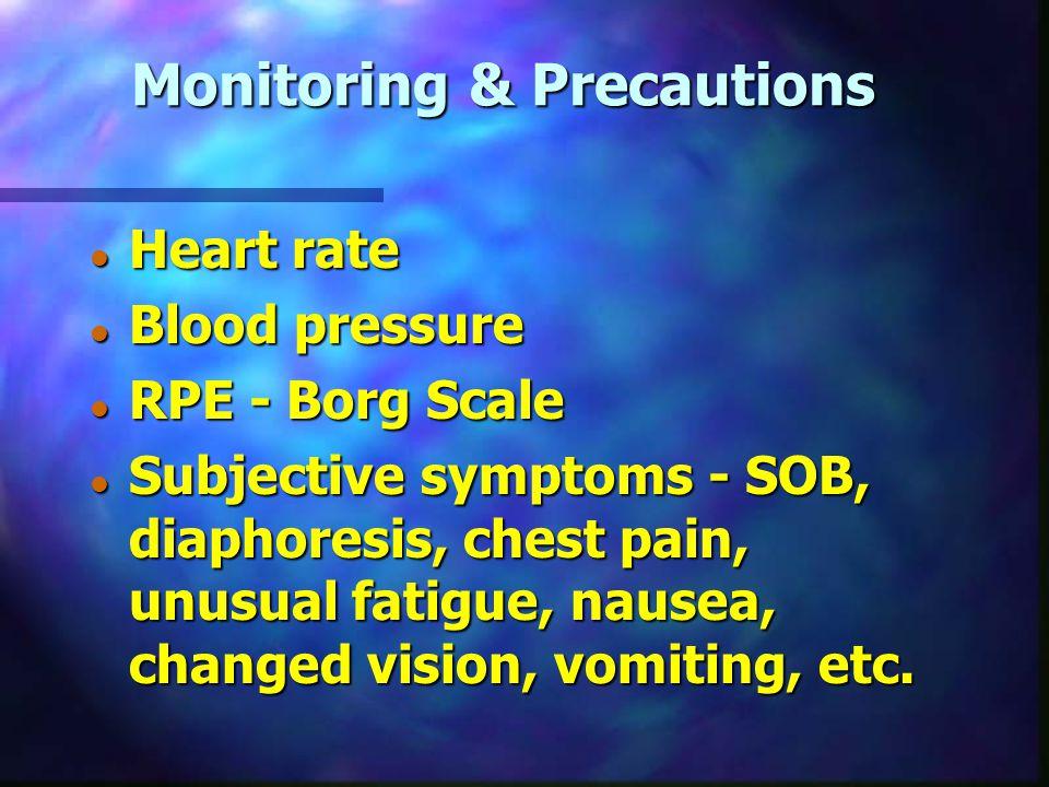 Monitoring & Precautions