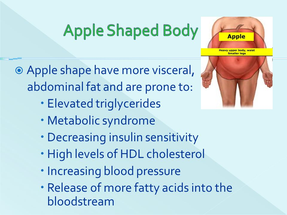 Apple Shaped Body Apple shape have more visceral,