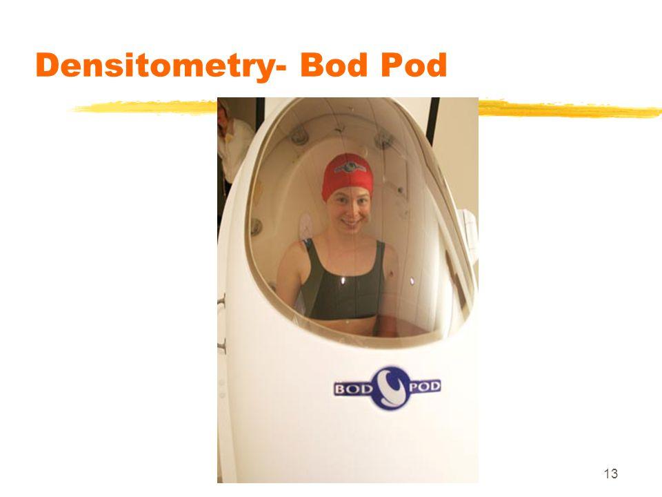 Densitometry- Bod Pod
