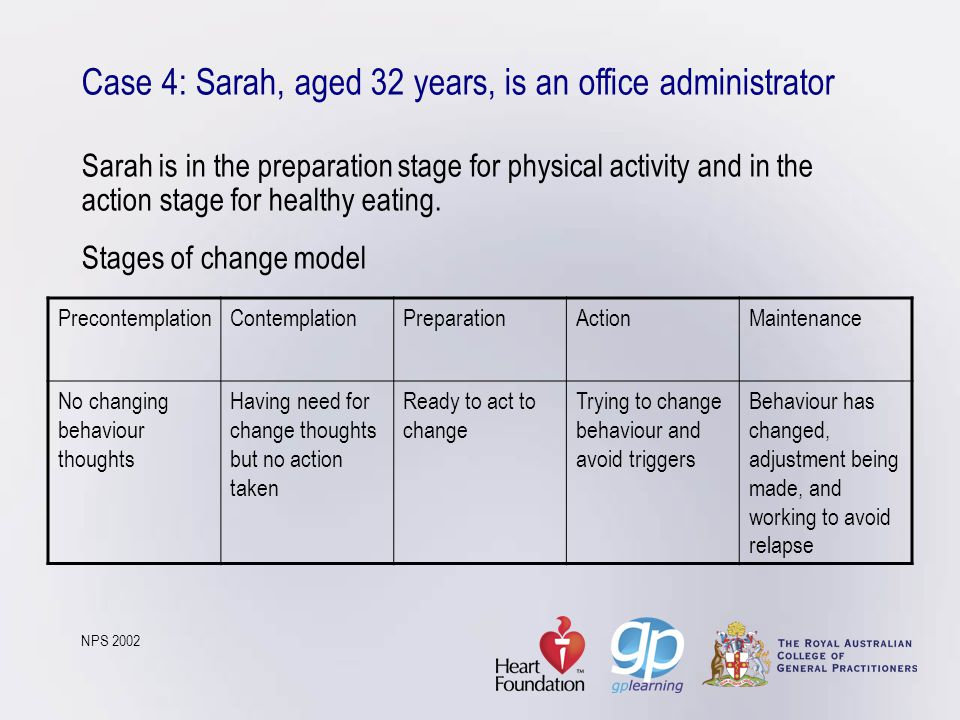 Case 4: Sarah, aged 32 years, is an office administrator Sarah is in the preparation stage for physical activity and in the action stage for healthy eating. Stages of change model NPS 2002