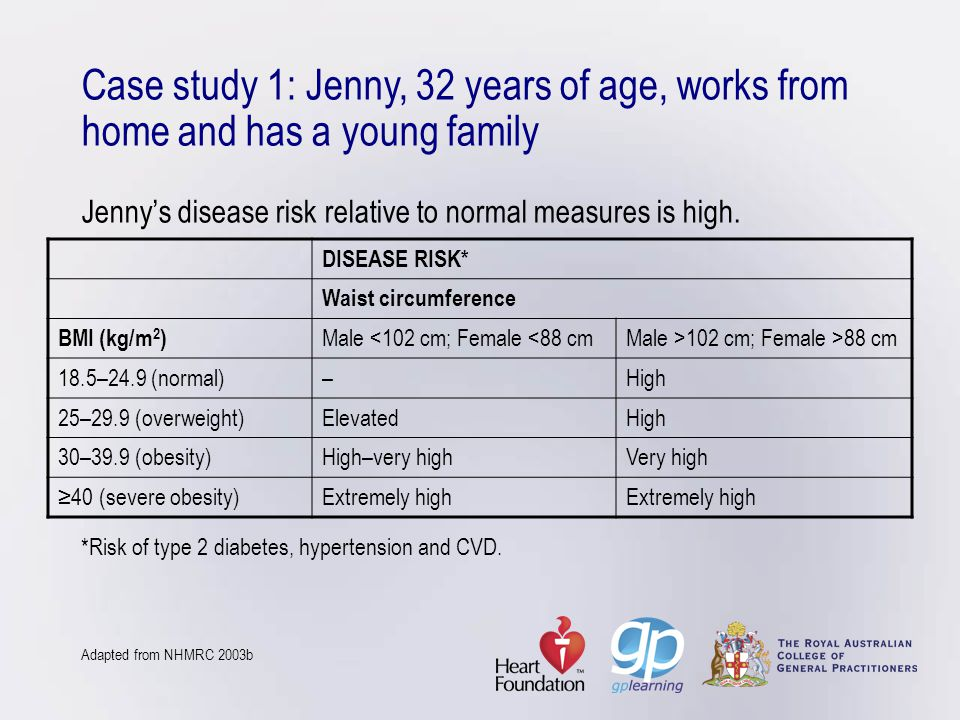 Case study 1: Jenny, 32 years of age, works from home and has a young family Jenny's disease risk relative to normal measures is high. *Risk of type 2 diabetes, hypertension and CVD. Adapted from NHMRC 2003b