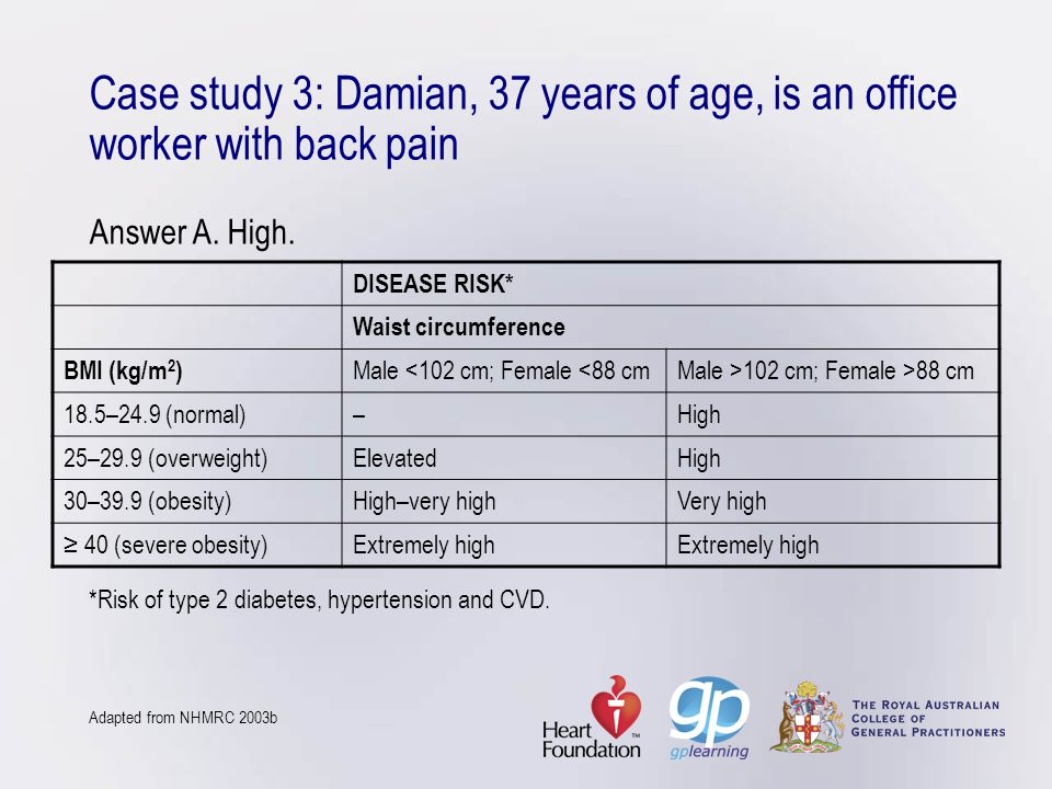 Case study 3: Damian, 37 years of age, is an office worker with back pain Answer A. High. *Risk of type 2 diabetes, hypertension and CVD. Adapted from NHMRC 2003b