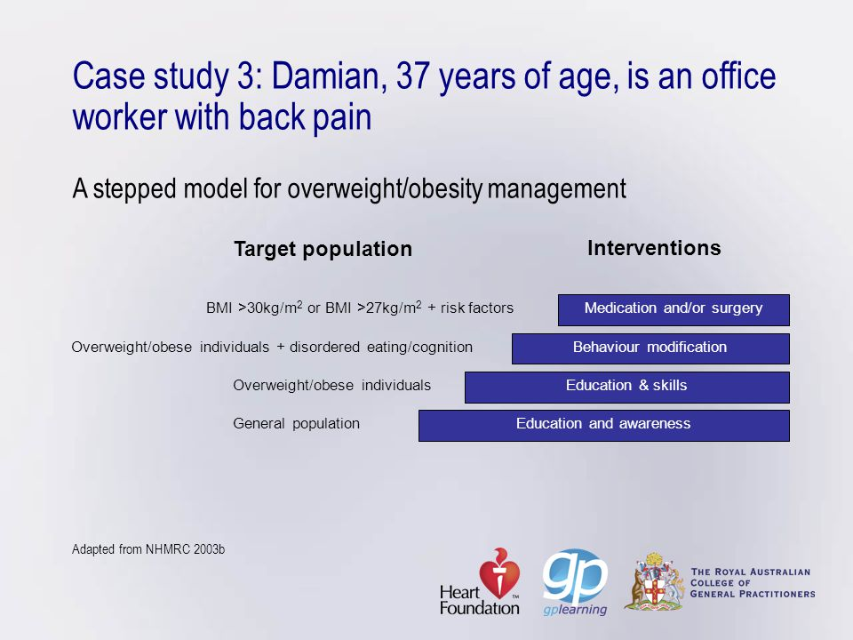 Case study 3: Damian, 37 years of age, is an office worker with back pain A stepped model for overweight/obesity management Adapted from NHMRC 2003b