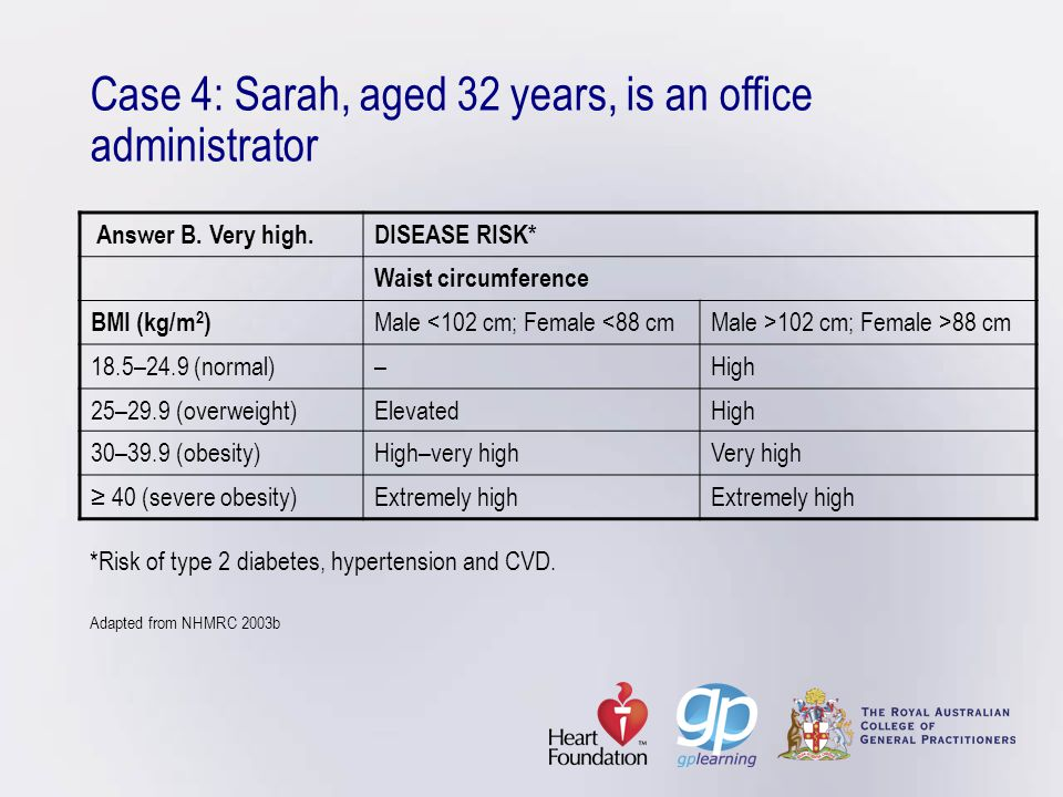 Case 4: Sarah, aged 32 years, is an office administrator