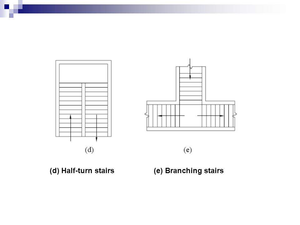 (d) Half-turn stairs (e) Branching stairs