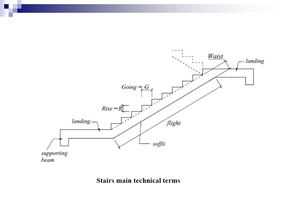 Stairs main technical terms