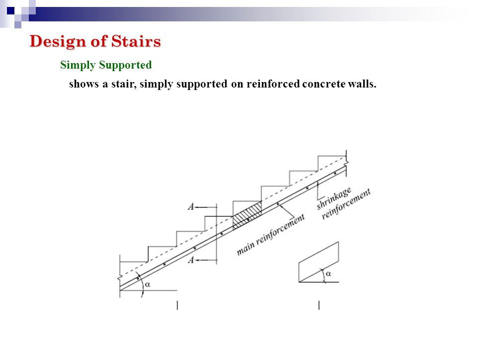 9 Design of Stairs Simply Supported shows a stair  simply supported on reinforced concrete walls STAIRCASES Introduction Staircases provide means