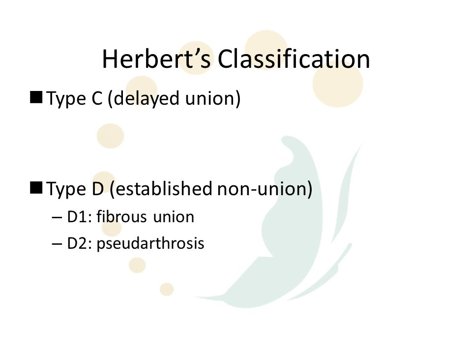 Herbert's Classification
