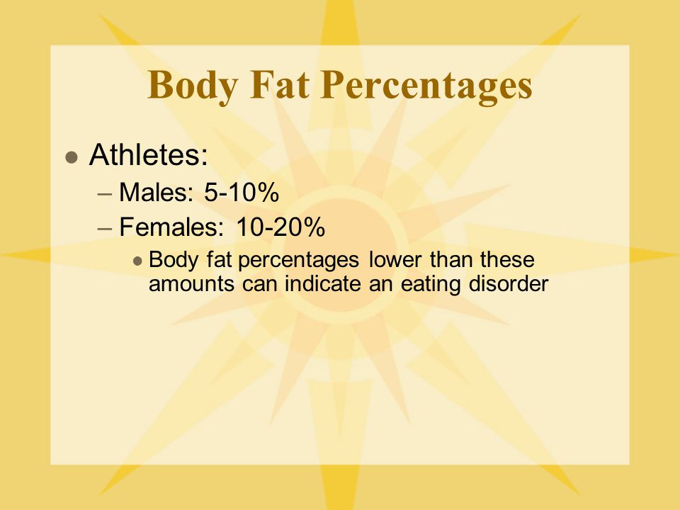 Body Fat Percentages Athletes: Males: 5-10% Females: 10-20%