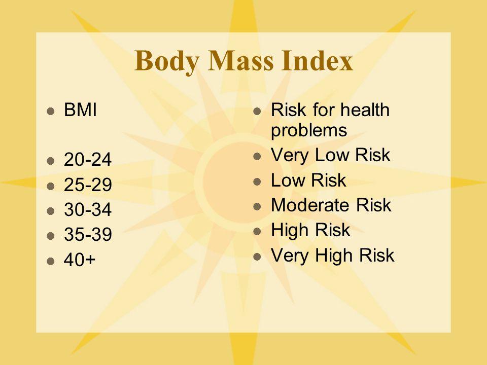 Body Mass Index BMI 20-24 25-29 30-34 35-39 40+