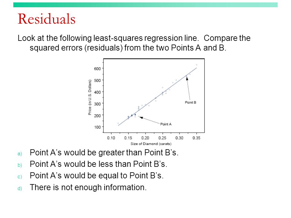Residuals Look at the following least-squares regression line. Compare the squared errors (residuals) from the two Points A and B.