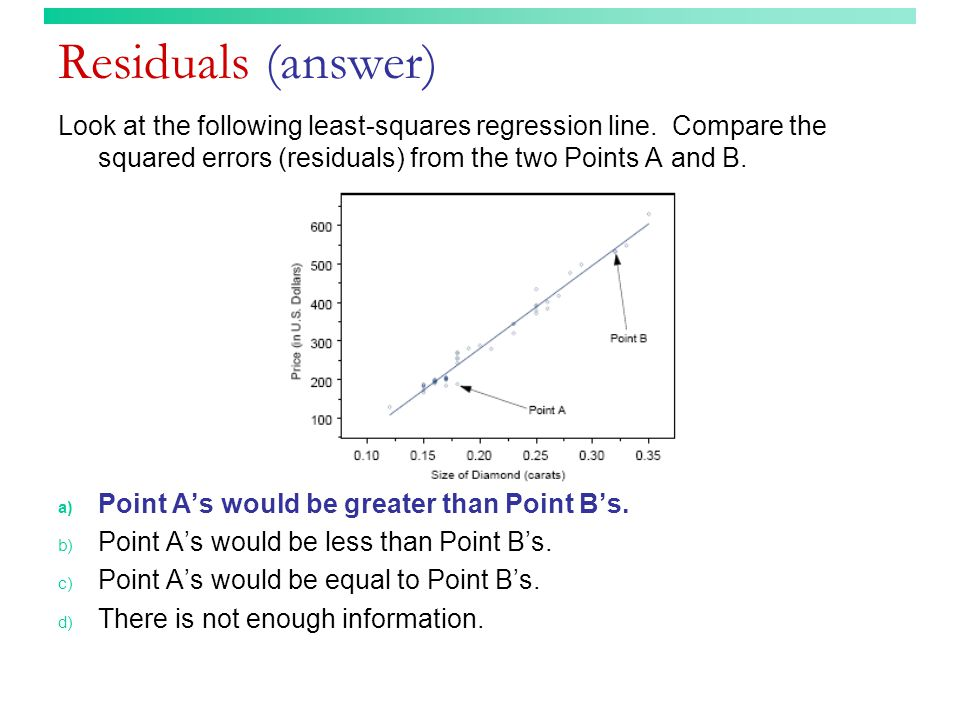 Residuals (answer) Look at the following least-squares regression line. Compare the squared errors (residuals) from the two Points A and B.