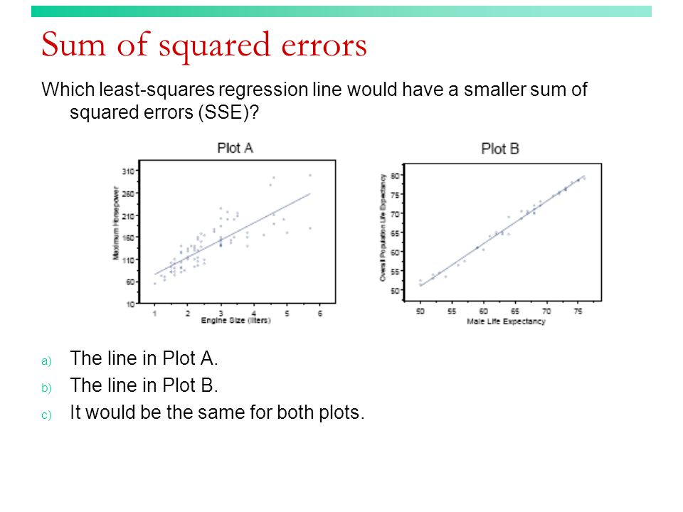 Sum of squared errors Which least-squares regression line would have a smaller sum of squared errors (SSE)
