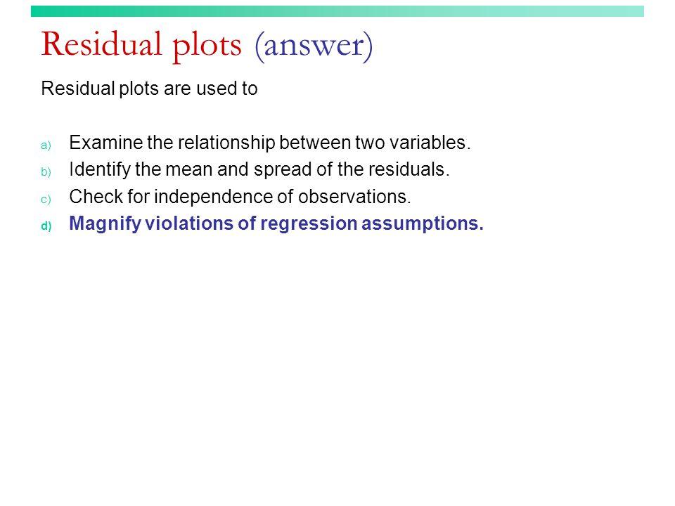 Residual plots (answer)