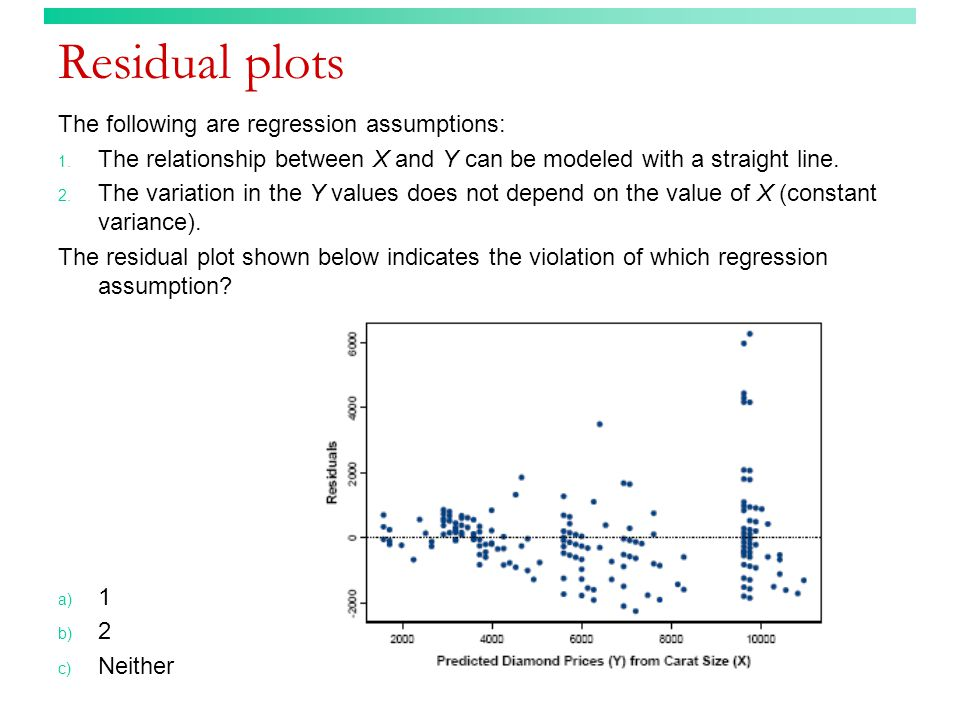 Residual plots The following are regression assumptions: