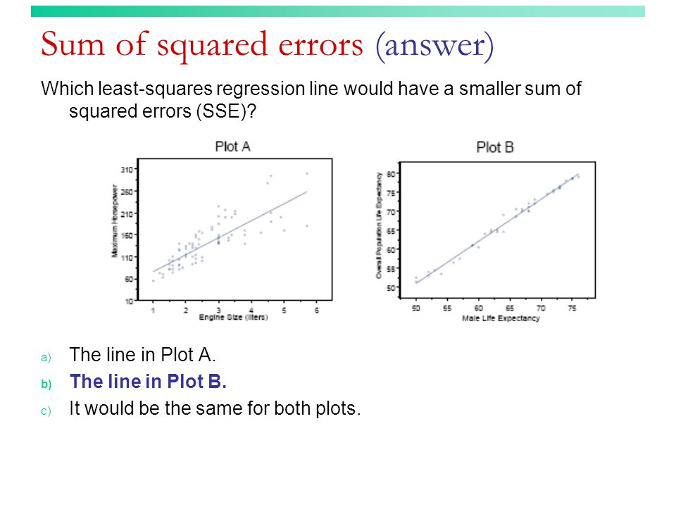 Sum of squared errors (answer)