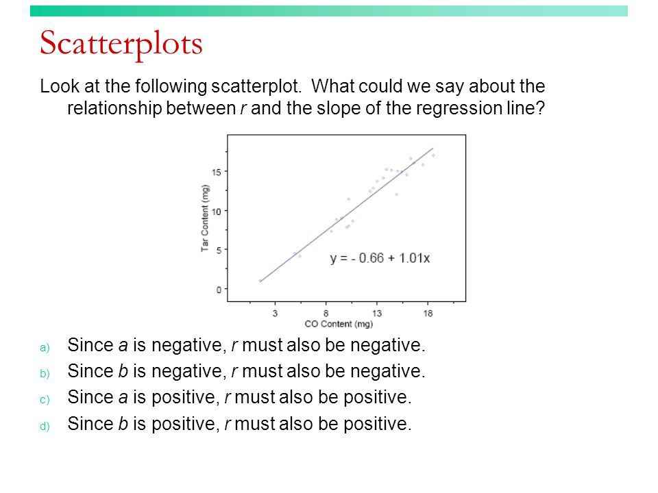Scatterplots Look at the following scatterplot. What could we say about the relationship between r and the slope of the regression line