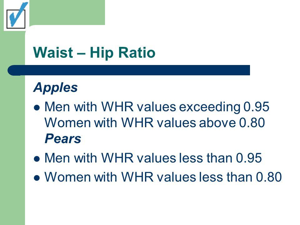 Waist – Hip Ratio Apples